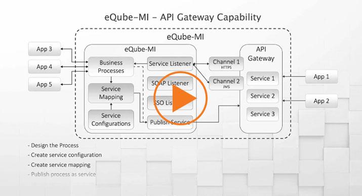 Products- eQube-Mi | eQ-Technologic